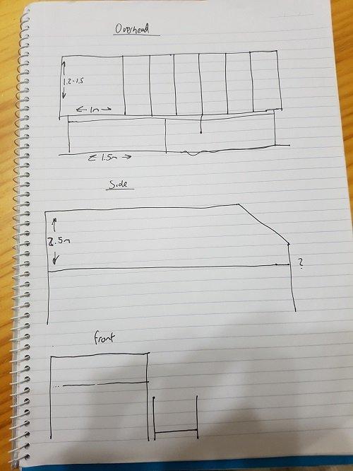 scribble-design